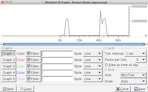 IO graphs window